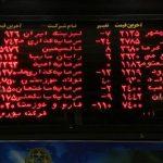 بازگشت شاخص بورس به کانال ۹۵ هزار واحد/ افزایش ۵۰ درصدی معاملات خرد سهام