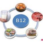 عوارض کمبود ویتامین B12 چیست؟